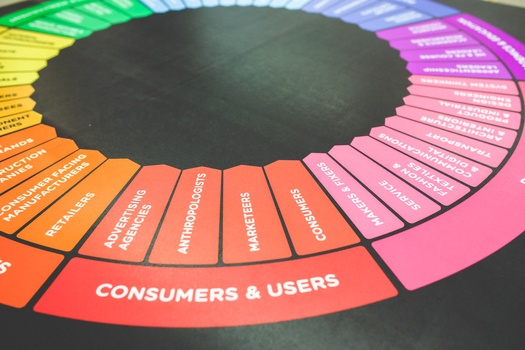 consumers, users, social media