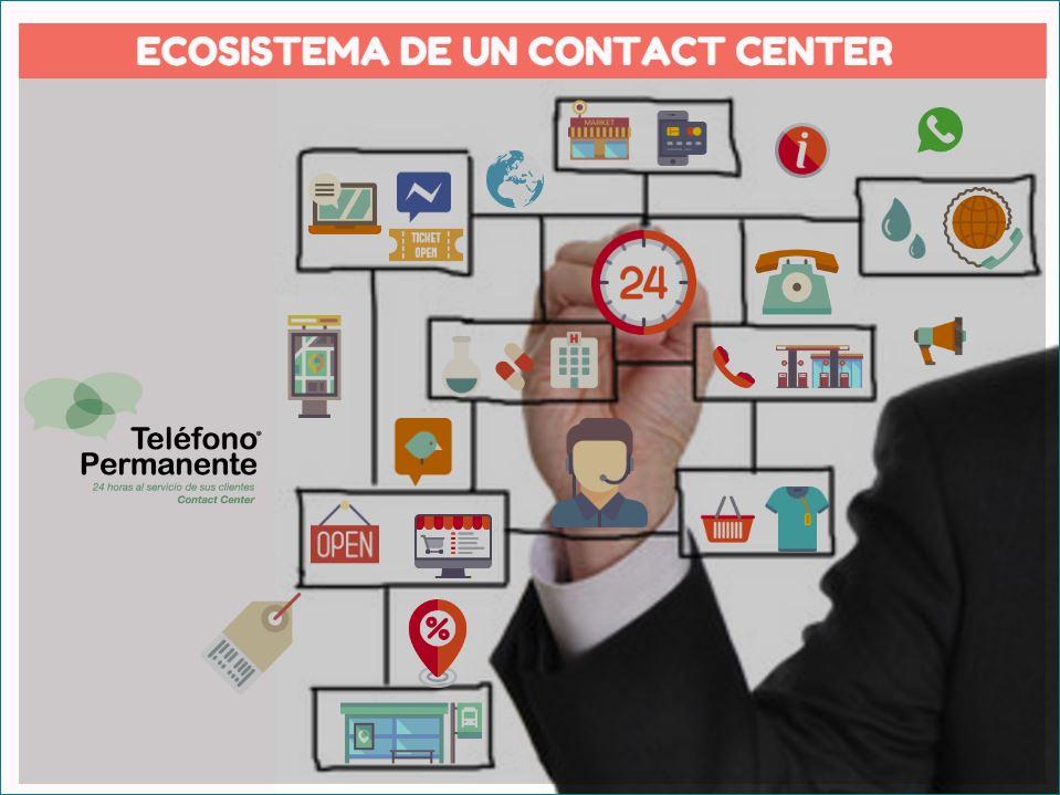 contact center ecosistema